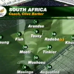 Throwback: England edge Bafana at Old Trafford